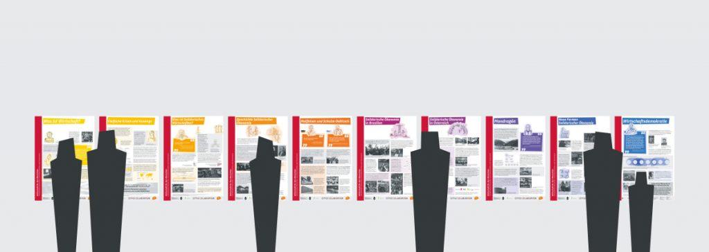 Wirtschaft für den Menschen Plakatserie